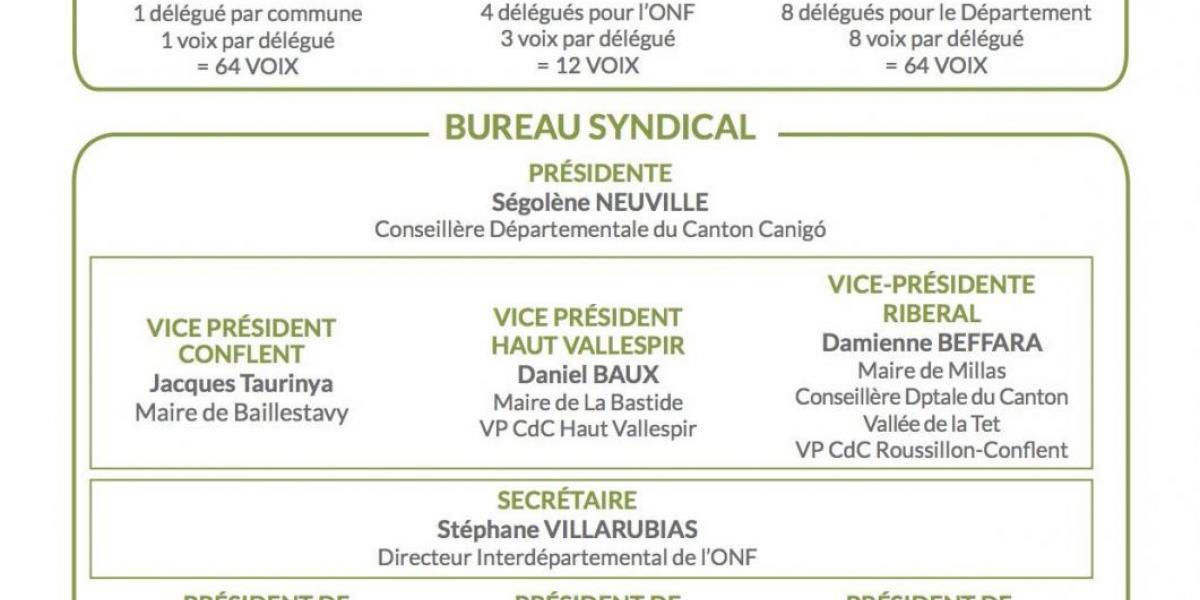 Organigramme politique 2018-2020 / SMCGS